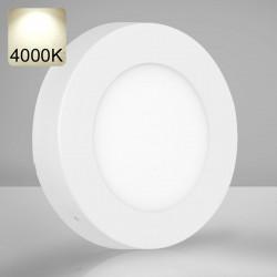 EMPIRE | LED Panel | Aufbau | Ø120mm | 6W | 4000K | Neutral Weiß | Rund Aufputz Leuchte Lampe